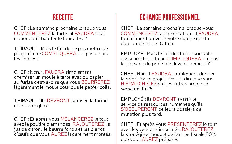 linguistic concept cuisinez vous le fran ccedil ais would